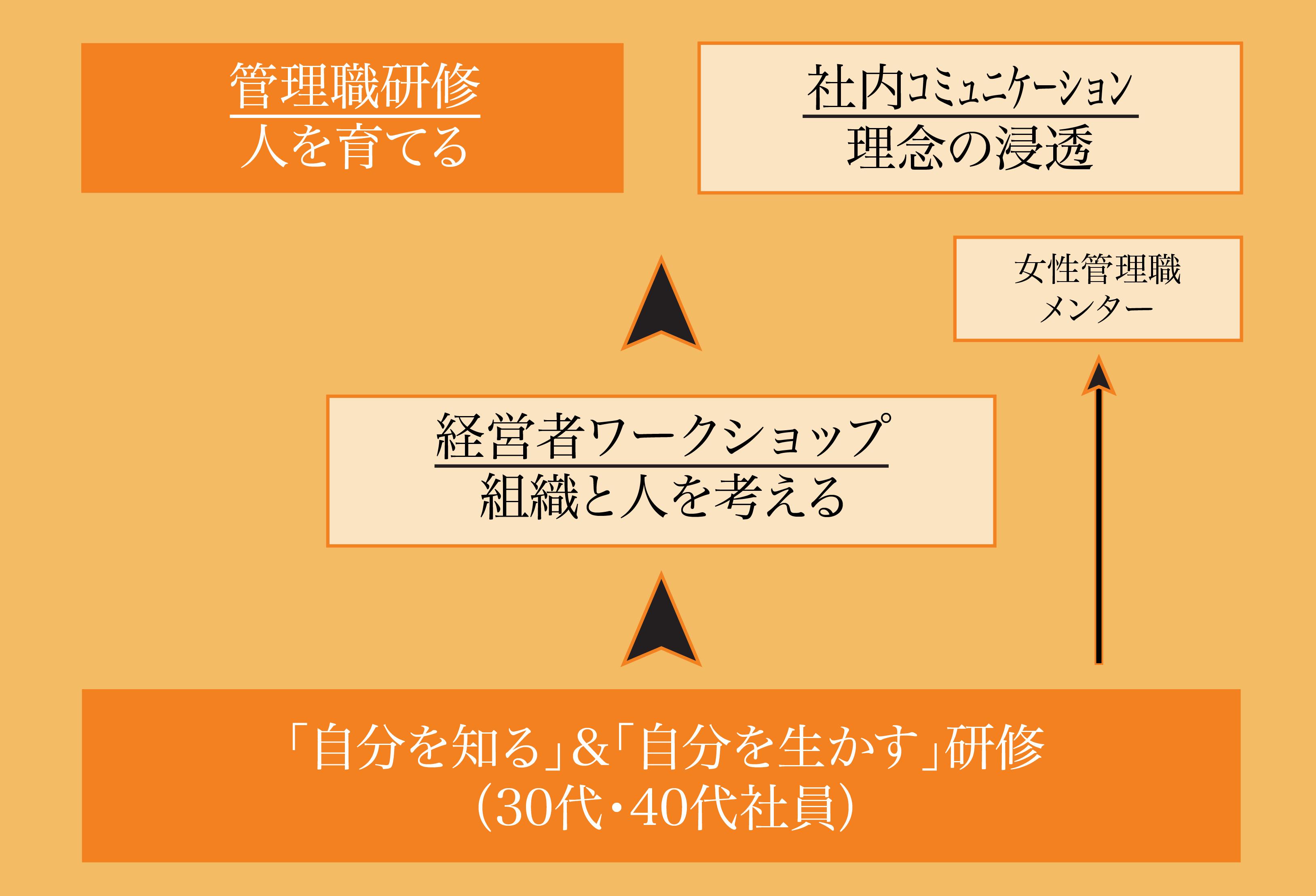 取組み例01