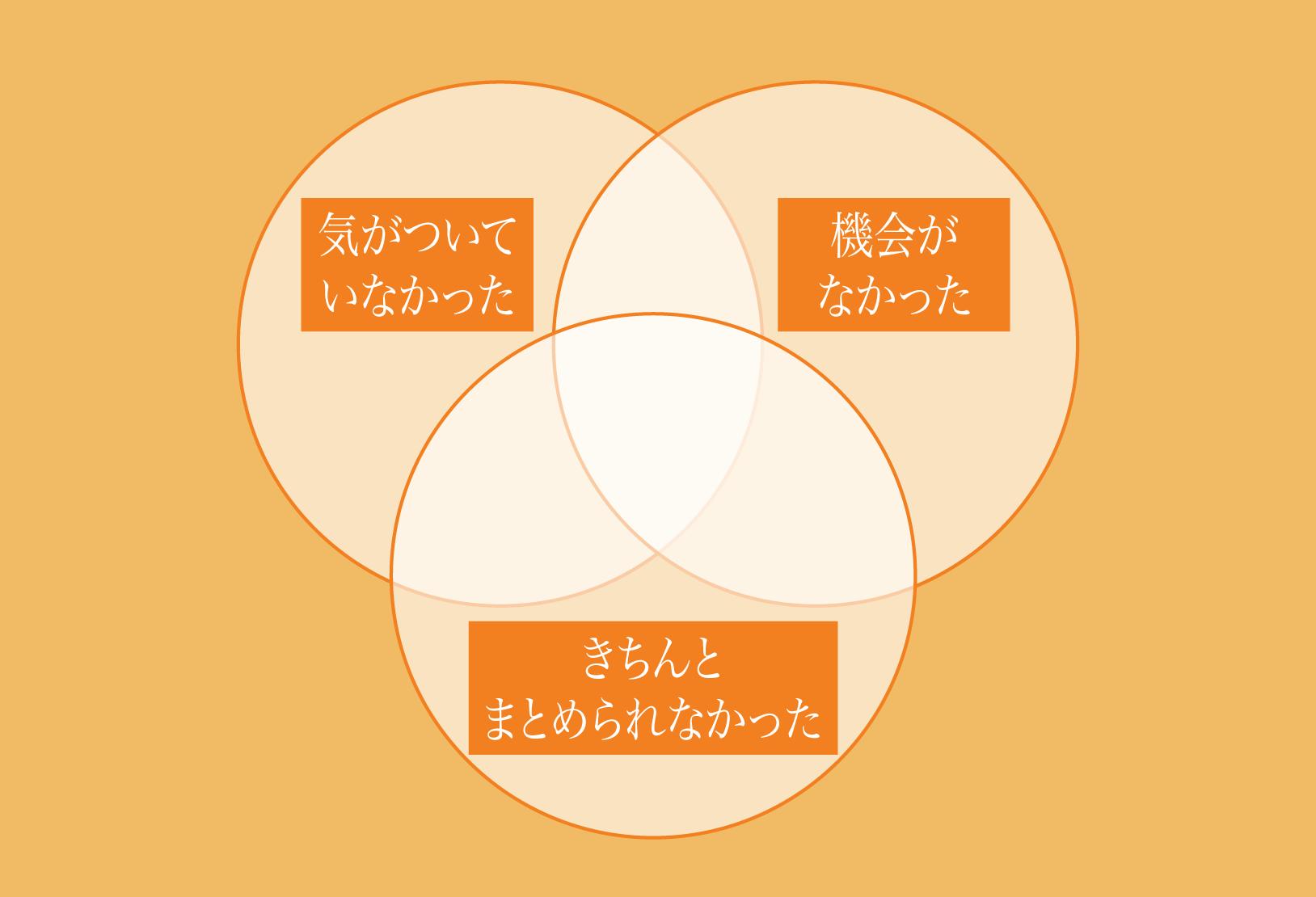 3tsunokiduki